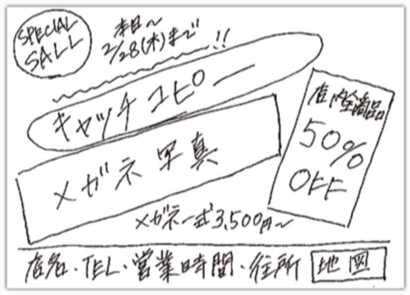 手書きのラフ原稿